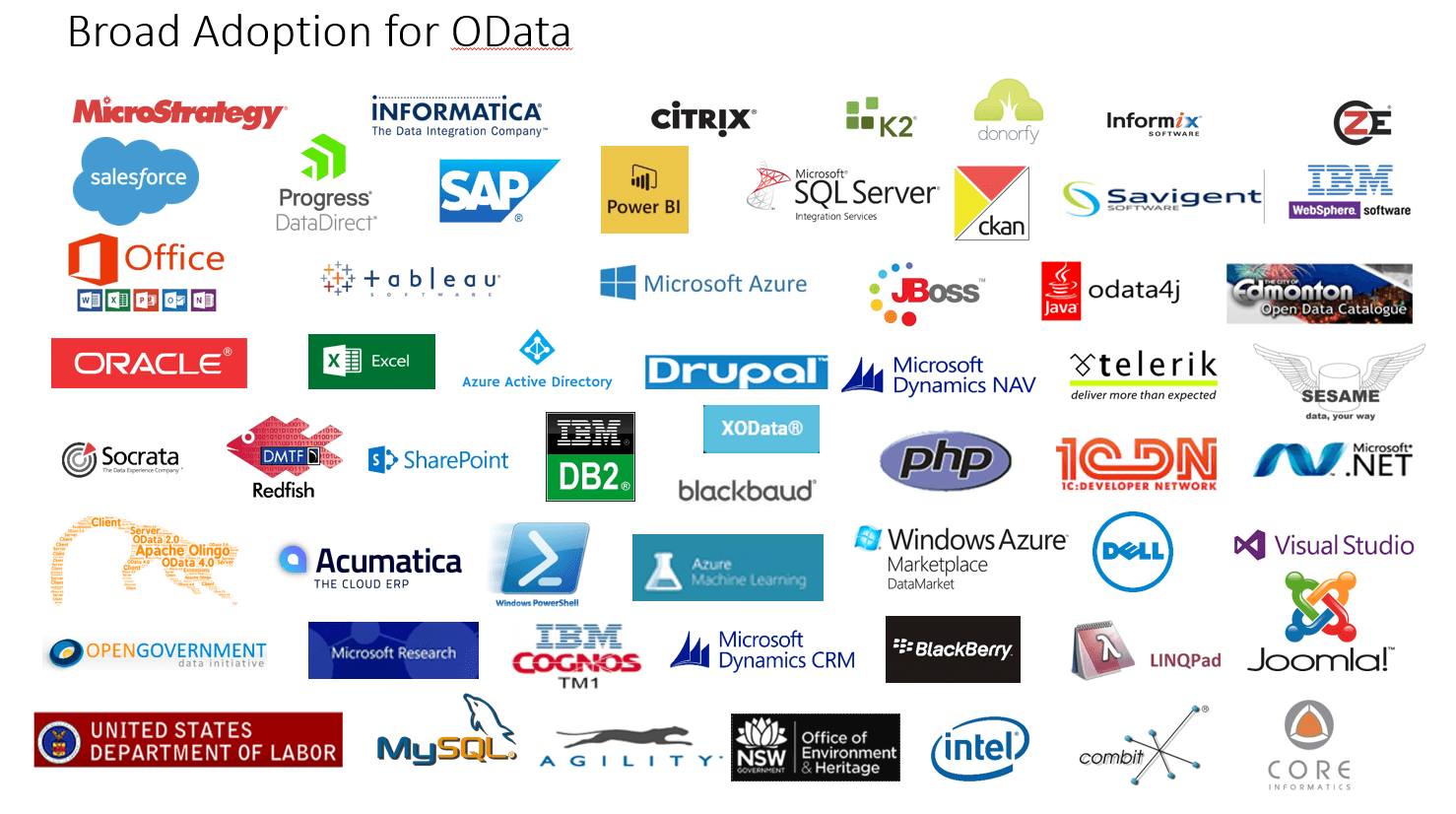 Broad Adoption of OData
