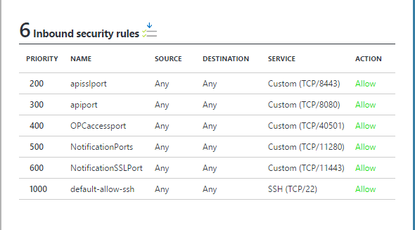 HDP - Azure Inbound Security rules