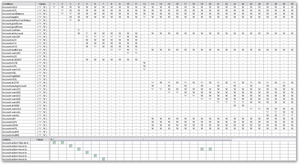 Sample business role model copied from Excel into Corticon.