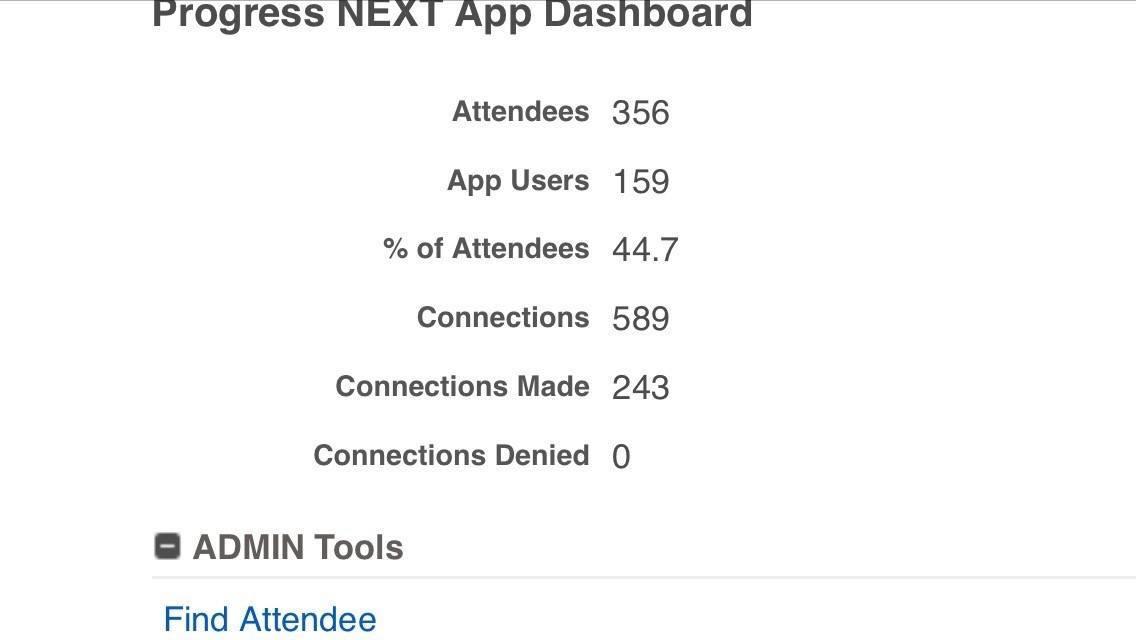 ProgressNEXT 2016 App - Dashboard