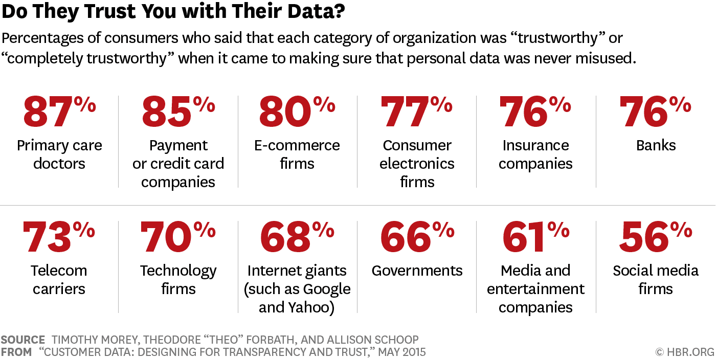 good data stewards