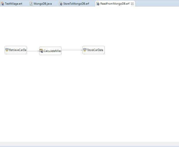 add service callout to ruleflow