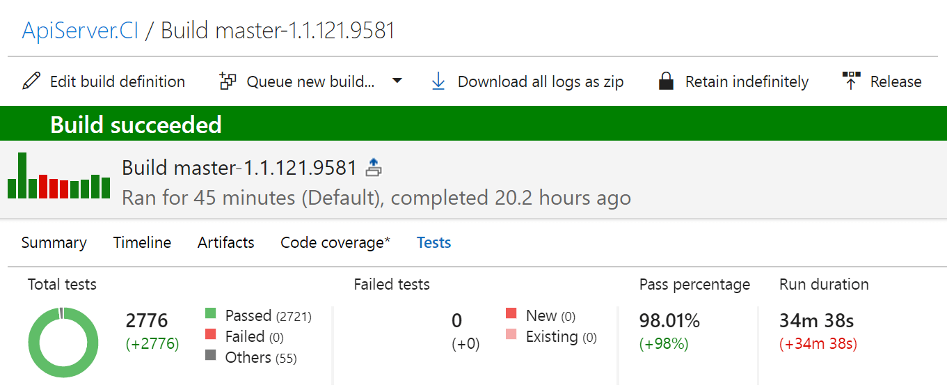 Sitefinity DEC Automated Tests