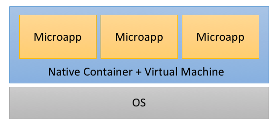micro-application-architecture