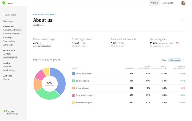 personalization-report