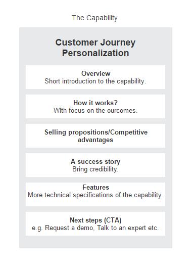 Challenge-Capability model