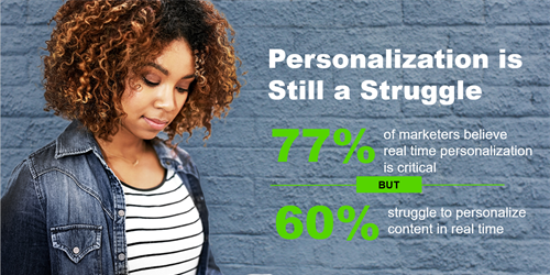 Personalization Struggles for Marketers