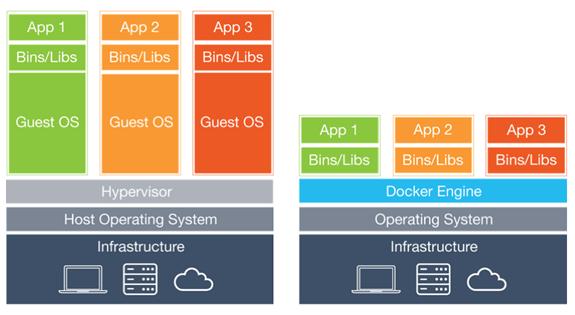 Sitefinity with Docker-2