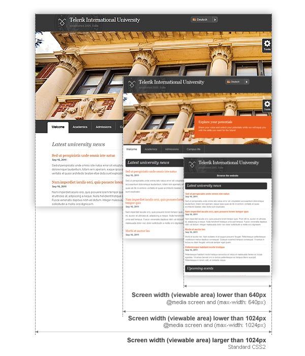Sitefinity Education Starter Kit using Responsive Web Design