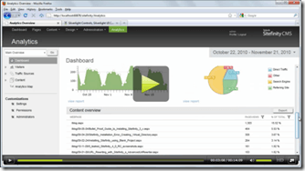 Sitefinity-4-RC-Analytics-Video