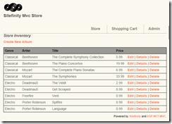 Sitefinity-MVC-Store-Admin