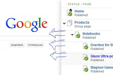 how the new sitefinity xml sitemap generator can improve your seo