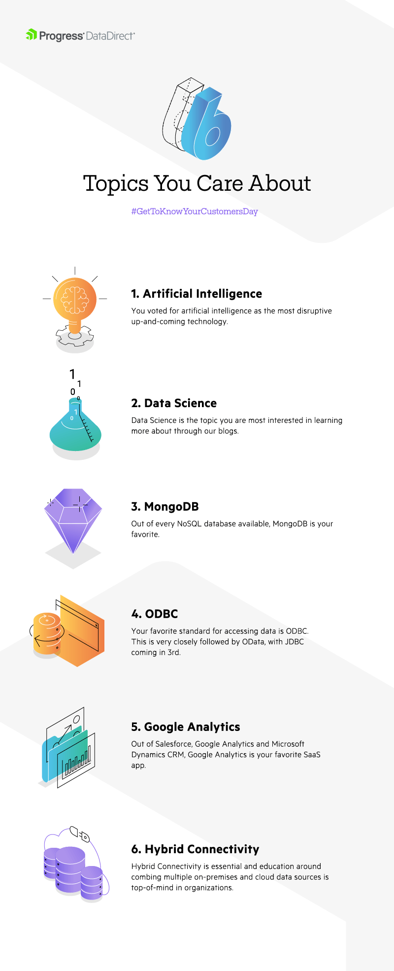Big Data Scoop Infographic