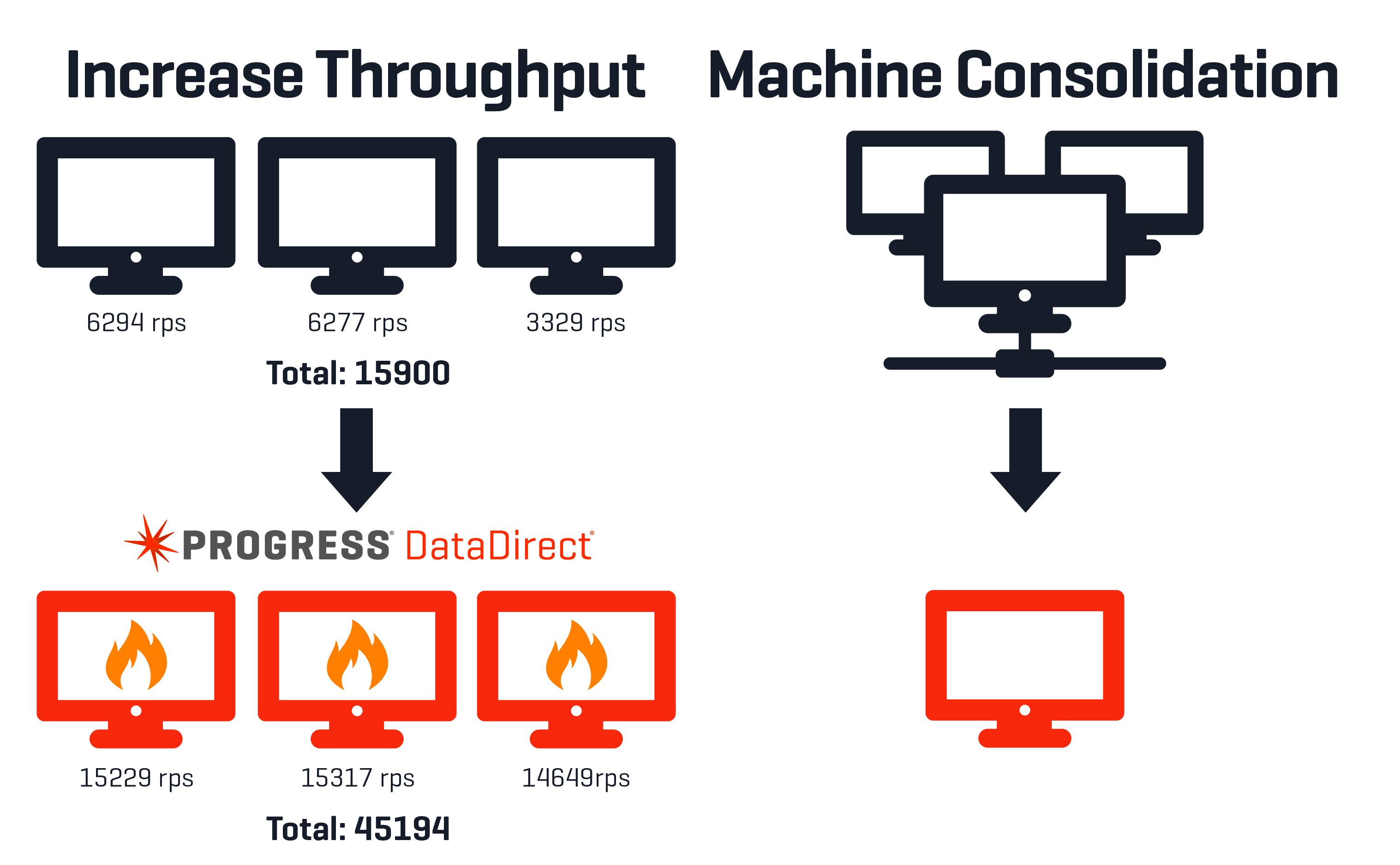 Web product details