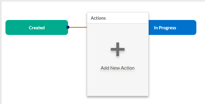Workflow action creation