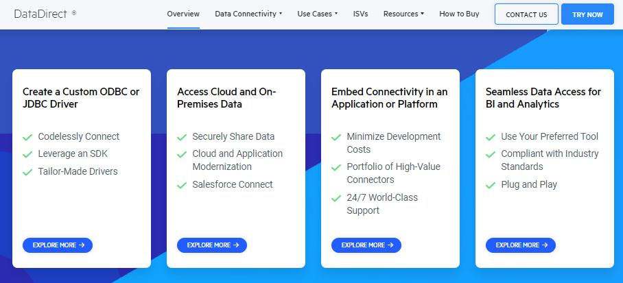DataDirectUseCases