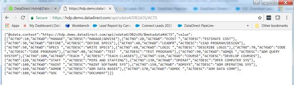Fetch JSON results from IBM DB2