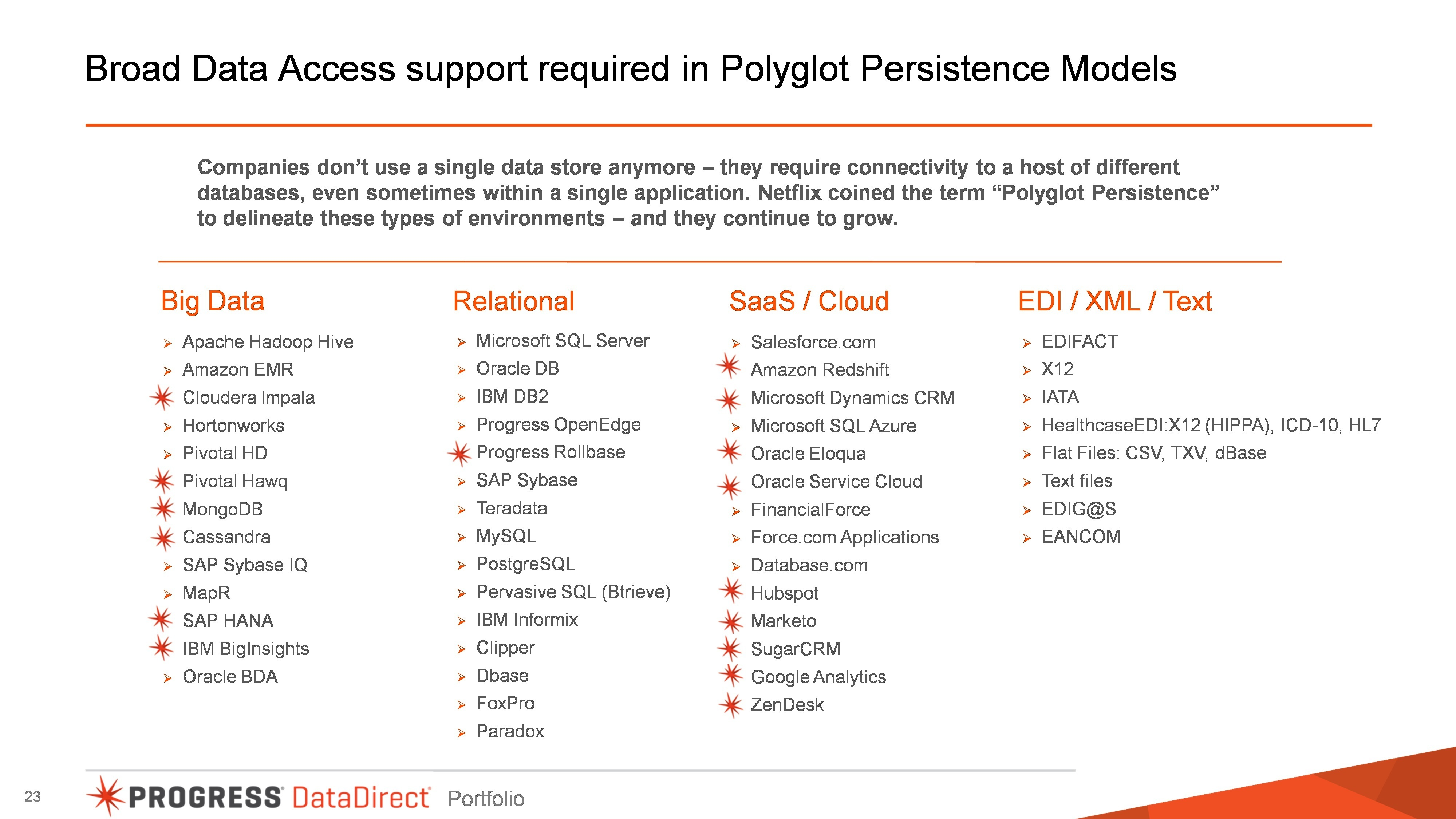 Ployglot Persistence Models