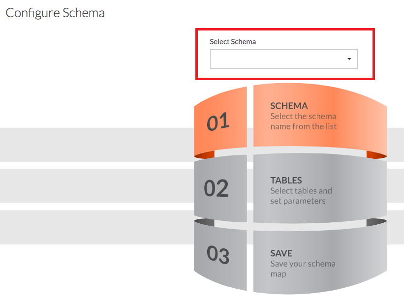 Microsoft Dynamics CRM to Tableau via OData