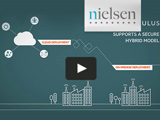 How Nielsen Makes Progress with Modulus