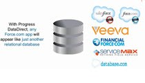 Unlock Salesforce.com Data Silo