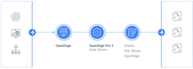 OpenEdge-Pro2_graphic