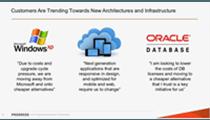 Cross-Platform SQL Server Integration
