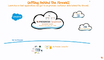 Getting Behind the Firewall