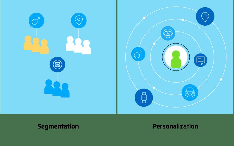 Segmentation_Vs_Personalization