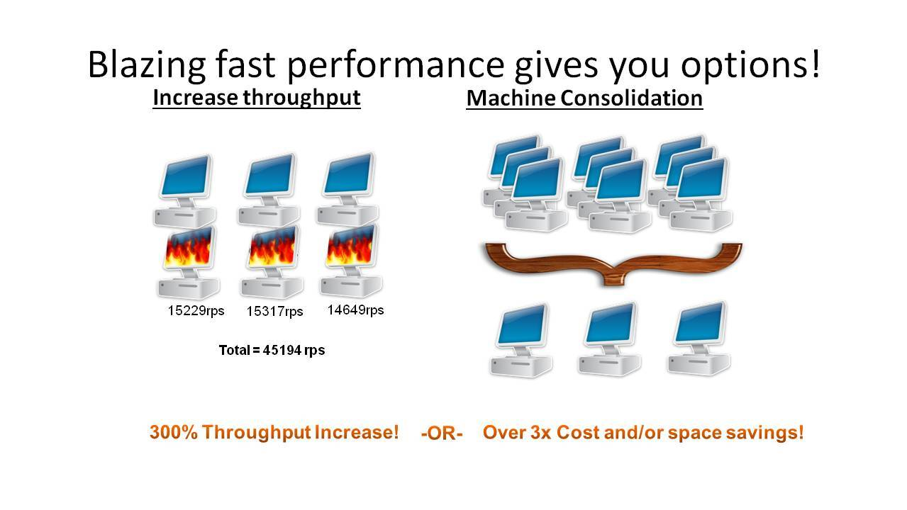 Increased throughput machine consolidation