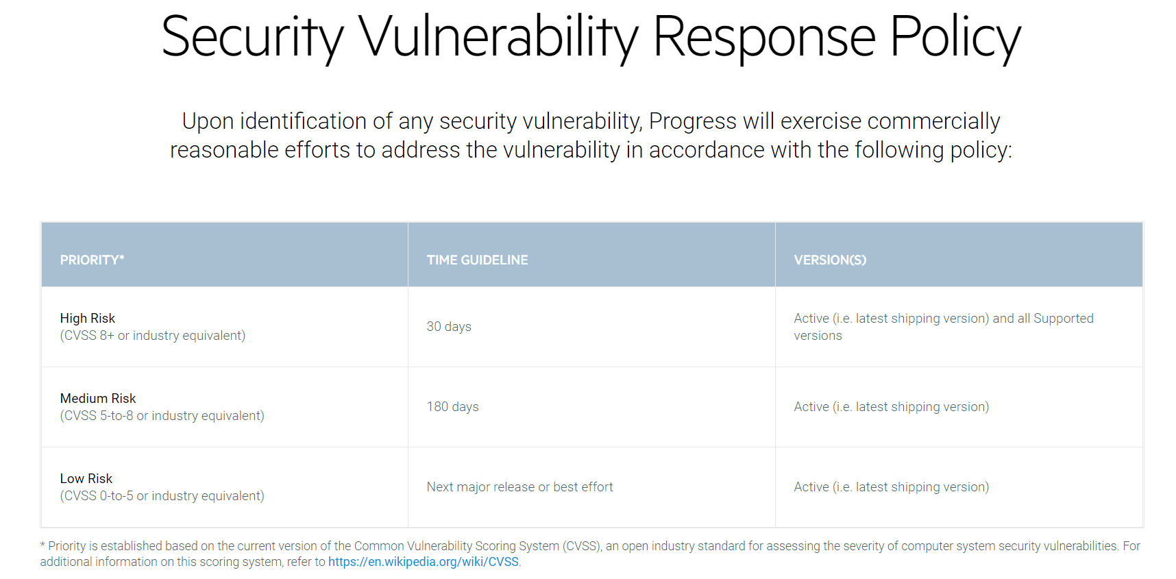 Security Vulnerability Response Policy