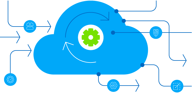 Sitefinity Cloud CI/CD
