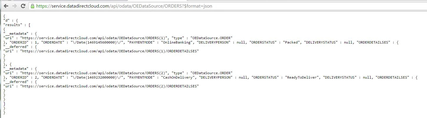 When you hit the service URL with the table name at the end it will fetch the table Data