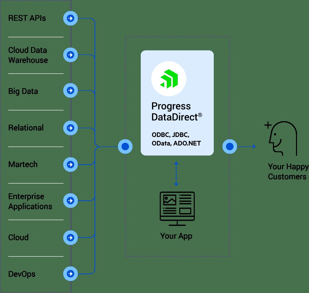 isvs-solution-diagram