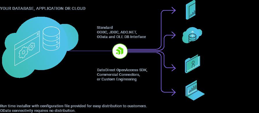 data-source-vendors-graphic-new