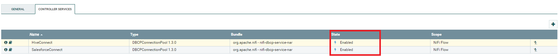 Ingest Salesforce Data Incrementally into Hive Using Apache Nifi
