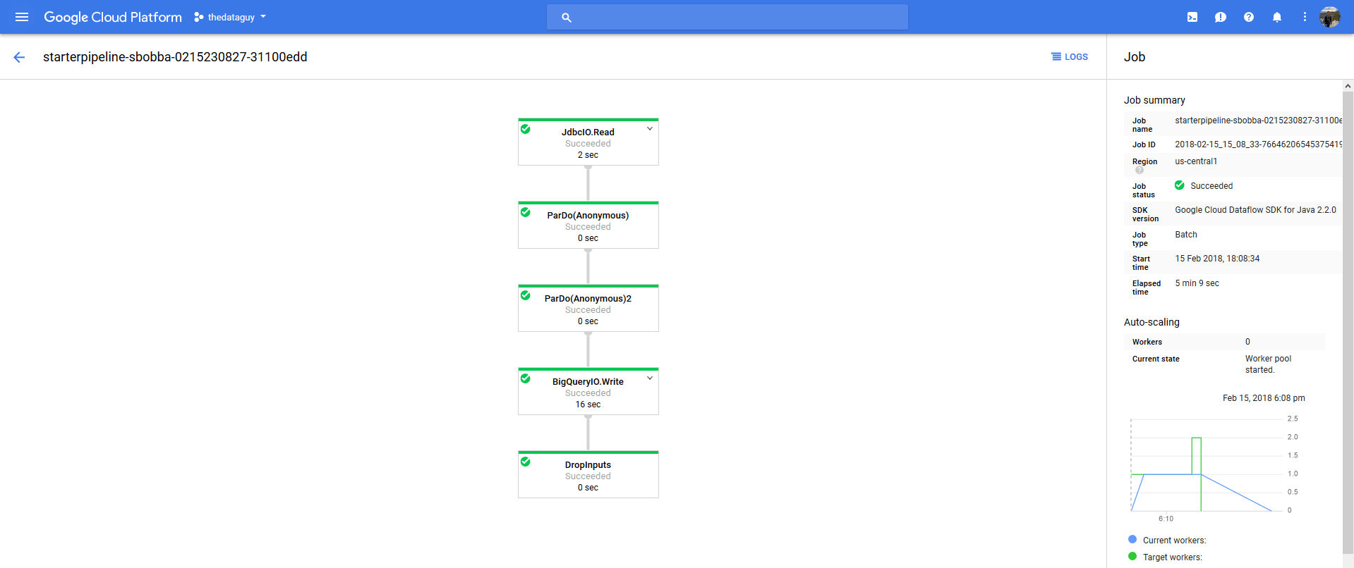 Google Cloud Data Flow