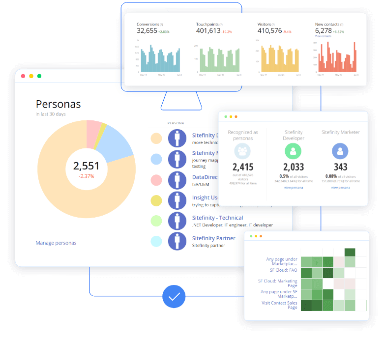 Analytics and Personalization