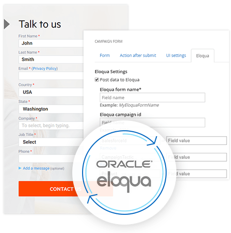 Connect Sitefinity CMS forms to Oracle Eloqua