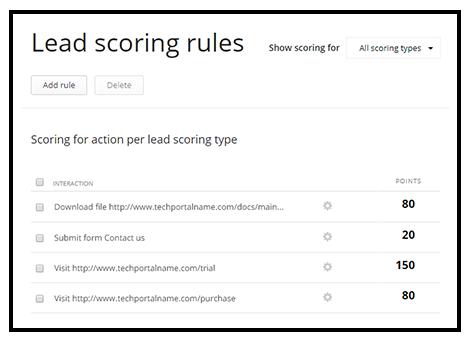 set-ut-the-scoring-rules
