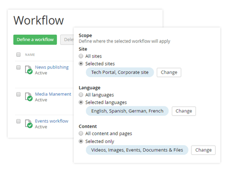 approval-workflows