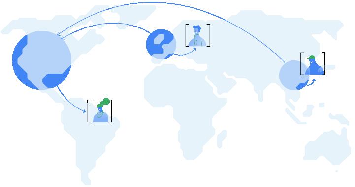 Multiregional deployment