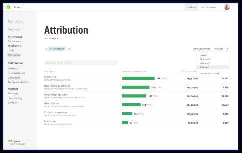 lead-scoring-attribution-modeling