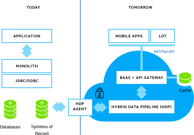 fig-1-moving-monoliths-to-the-cloud